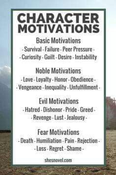 Character motivations  Writing a novel Writing a book Writing tips #amwriting