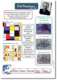 Fiche Mondrian ICI   Une présentation sur Mondrian le PowerPoint ICI ou le PDF ICI   Des grilles à colorier PDF ICI   Des idées pour la classe !  Les prénoms-Mondrian Les...
