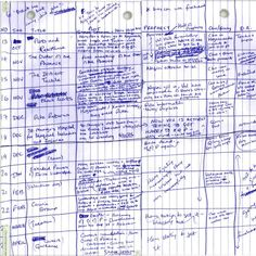 Ever Wonder How J.K. Rowling Kept Track of Everything in 'Harry Potter'? Look At This.