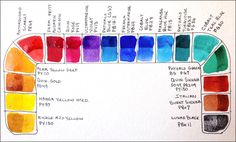 Brenda Swenson: Setting Up Your Watercolor Travel Palette