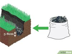 How to Build a French Drain. The French drain is a simple, yet versatile construction which can be used to drain standing water from problem areas in your yard or basement. The process is fairly simple; French Drain Diy, French Drain System, Backyard Drainage, Backyard Landscaping, Landscaping Ideas, Drain Français, Drainage Solutions, Landscape Fabric, Gardens