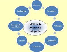 Modelo competing values framework