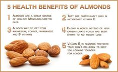 "A Health Blog on Twitter: ""The magnesium and calcium found in almonds are two nutrients crucial to bone health and the prevention of osteoporosis ➡ https://t.co/JpEtXP82nK  https://t.co/k6J8PE1ANI"""