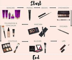 If you're not sure where/how to start in your makeup routine, here is an excellent & easy step-by-step to follow! I used to start with my foundation, but since I started doing my foundation after I finish my eyes, my eyes look brighter, cleaner, and bigger! Try it if you haven't already!  www.autumnsyouniquelyyou.com