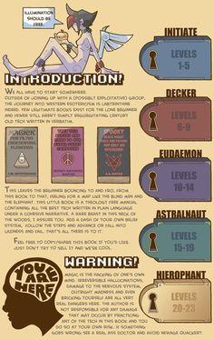 Psychonaut Field Manual PAGE 1 by bluefluke on DeviantArt