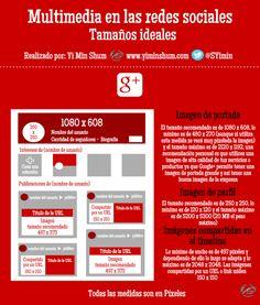 Tamaño ideal de multimedia para Google +