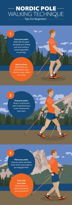 FitForFun - Beginner's Guide to Nordic Pole Walking: Your Guide to Gear and Technique Beginner's Guide to Nordic Pole Walking: Your Guide to Gear and Technique Nordic Pole Walking Technique - Beginner's Guide to Nordic Pole Walking Nordic Walking, Walking For Health, Walking Exercise, What Is Nordic, Marathon, Walking Poles, Walking Gear, Fitness Tips For Men, Fitness Hacks