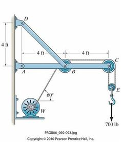 Answer to The wall crane supports a load of 700 lb. Determine the horizontal and vertical components of reaction at the pins A an. Garage Tools, Garage Shop, Garage Workshop, Garage Organization, Garage Storage, Tool Storage, Metal Projects, Welding Projects, Woodworking Projects