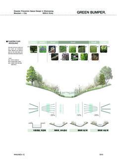 The Green Bumper: Disaster Prevention Space Design gardening Landscape Diagram, Landscape And Urbanism, Landscape Architecture Design, Architecture Graphics, Landscape Plans, Green Landscape, Landscape Drawings, Architecture Drawings, Forest Landscape