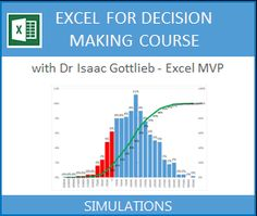 Excel Decision Making Under Uncertainty Course