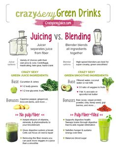 Kris Carr green juice vs. green smoothie infographic Juicing Vs Smoothies, Green Detox Smoothie, Healthy Green Smoothies, Juicing For Health, Green Smoothie Recipes, Juice Smoothie, Health Foods, Smoothie Cleanse, Cleanse Detox