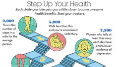 The Number Of Daily Steps You Need To Ease Knee Pain