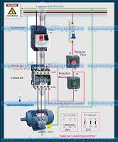 Esquemas eléctricos: Esquema eléctrico trifásico marcha paro con guarda...