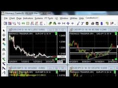 Learn Forex Trading, Free Forex Training Course By An ... - YouTube