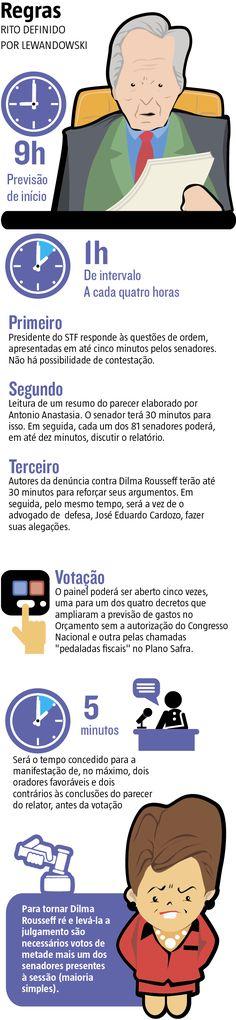 Os senadores se reúnem nesta terça-feira (9) para começar a analisar em plenário o parecer do senador Antonio Anastasia (PSDB-MG) a favor da pronúncia da presidenta afastada Dilma Rousseff por crime de responsabilidade, em razão da assinatura de decretos de suplementação orçamentária e da realização de operações de crédito entre o Tesouro e o Banco do Brasil. (09/08/2016) #Impeachment #Dilma #Rito #Lewandowski #Infográfico #Infografia #HojeEmDia