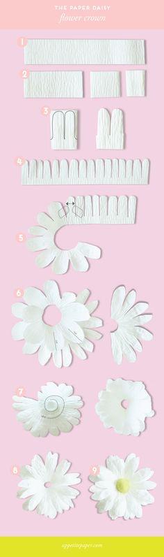 Appetite Paper: Make Me - The Paper Daisy Dri - Top Paper Crafts