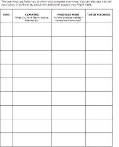 Individual learning log. a smart, easy way of recording RARPA