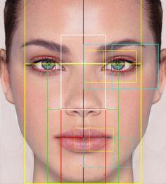 The Golden Ratio Face