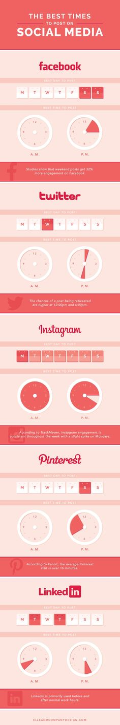 The Best Times to Post to Social Media - Elle & Company.  I think she has great info on her blog.