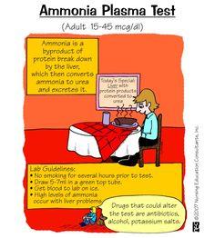 Nursing Mnemonics and Tips: Amonia Plasma Test Nursing Study Tips, Nursing Labs, Med Surg Nursing, Nursing Board, Nursing Gifts, Nursing Career, Nursing School Notes, College Notes, Nursing Schools