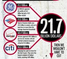 Meet The 31 Corporations and Banks Who Dodged $128 Billion in US Taxes | Consciousness TV