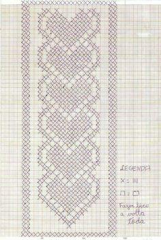 Grafico coracao