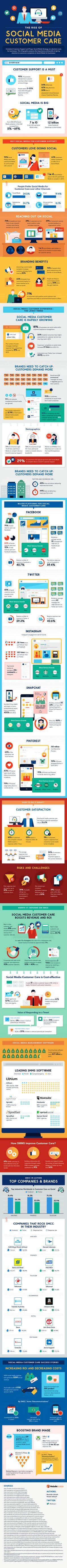 La atención al cliente es parte fundamental del éxito de un hotel. Y las redes sociales son la mejor herramienta para atraer y fidelizar al cliente