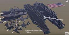 Un vídeo recoge el equipo armamentístico del país, desde una bala de 3 centímetros de calibre a un portaaviones de 330 metros, pasando por pistolas, granadas o aviones.