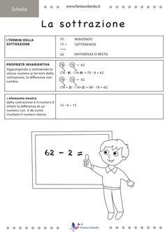 L'addizione e la sottrazione (schema riassuntivo) | Fantavolando Math Tutor, Teaching Math, What Are Schemas, Levels Of Understanding, Math Concepts, Creative Words, Vocabulary, Homeschool, Teacher