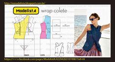 ModelistA: W.R.A.P