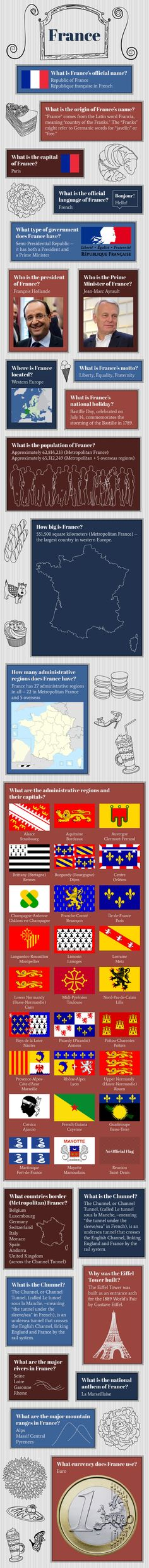 Nice blogpost about Infographic of France Facts by mowpages
