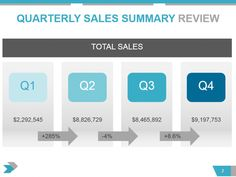 Quarterly business review template in word and pdf quarterly quarterly business review presentation all the essential slides you need in your deck accmission Image collections
