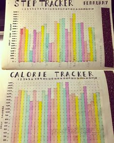 Bullet Journal Layouts For Health and Fitness Goals | POPSUGAR Fitness Australia  -  ideas for book formats to track exercise.     lj #HealthandFitness