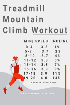 Feel like you can't stand another mile indoors? Here are the best treadmill workouts to keep it interesting, make some speed gains and have more fun. Best Treadmill Workout, Running On Treadmill, Gym Workouts, Elliptical Workouts, Workout Plans, Running Tips, Workout Ideas, Cardio, Running Humor