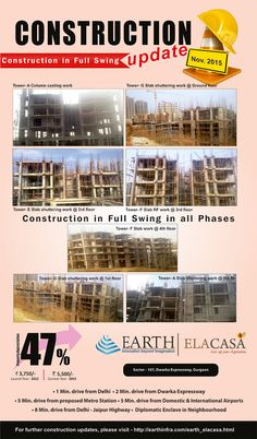 #Earth #Elacasa - Brick by Brick construction update as on date