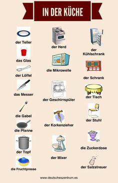 Vocabulario de la cocina German Grammar, German Words, Learn English Words, Study German, Learn German, Learn French, German Language Learning, Language Study, Learn A New Language