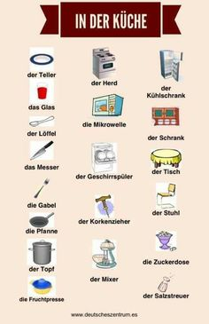 Study German, Learn German, Learn French, German Language Learning, Language Study, Learn A New Language, German Grammar, German Words, German Resources