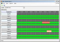 DataLyzer OEE software