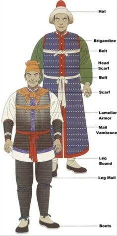 Ming dynasty - Infantry