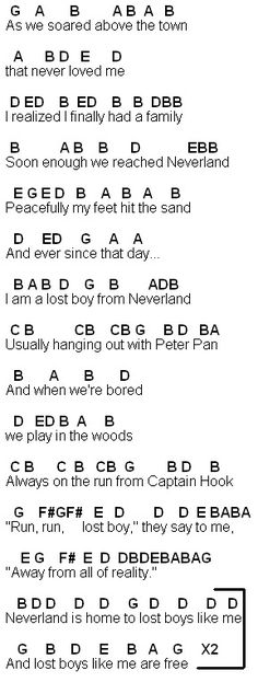 All I Want For Christmas Is You Piano Sheet Music With Letters.Pinterest