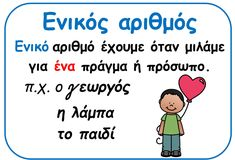 Picture Greek Language, English Words, Educational Activities, Speech Therapy, Kids Learning, Grammar, Classroom, Teaching, School