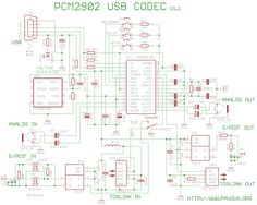 USB Sound Card with PCM2902