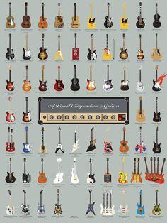 Póster guitarras