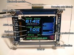 Awesome DIY Network Monitor