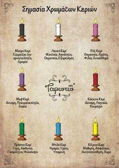 Magick Spells by Taroto Spells Μικρά Μαγικά Μυστικά από το Ταρωτώ Μαντικές Τέχνες. Διάβασε περισσότερα... Tips, Crafts, Manualidades, Handmade Crafts, Craft, Arts And Crafts, Artesanato, Handicraft, Counseling