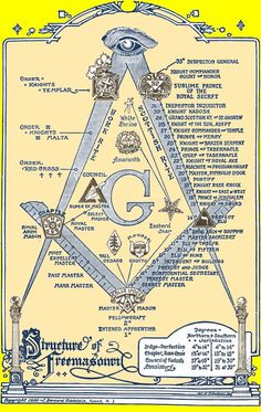 A detailed look at the most popular secret societies in conspiracy lore The Bilderberg Group Illuminati Skull and Bones Council on Foreign Relations Trilateral Commission Priory of Sion Bohemian Grove Freemasonry Committee of 300 and the Knights Templar.