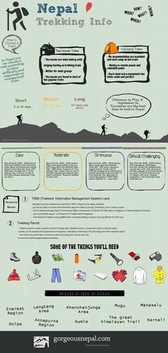 Infographics on trekking in Nepal. Where to trek? How to trek? When to trek? What to take? Get all the info. And you can design your nepal travel here http://gorgeousnepal.com/design-your-nepal-travel/