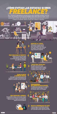 Photoshop and Illustrator – Shortcut Key Marketing Tools, Content Marketing, Affiliate Marketing, Social Media Marketing, Digital Marketing, Community Manager, Business Tips, Ecommerce, Illustration