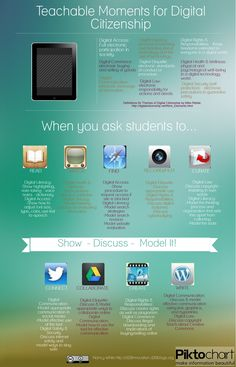 Educational Technology and Mobile Learning: digital citizenship resources