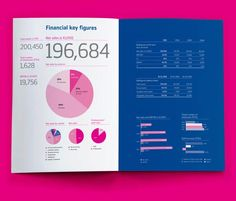 Use of the pink and blue is lovely. Big, bold typography with toned infographics...